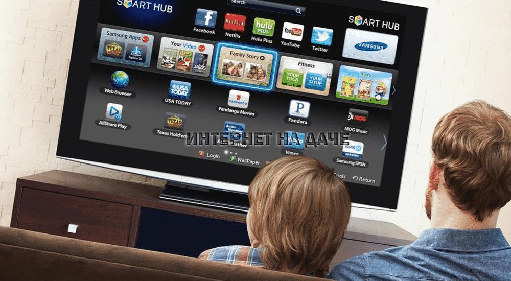 Как подключить смарт ТВ к интернету на телевизоре фото