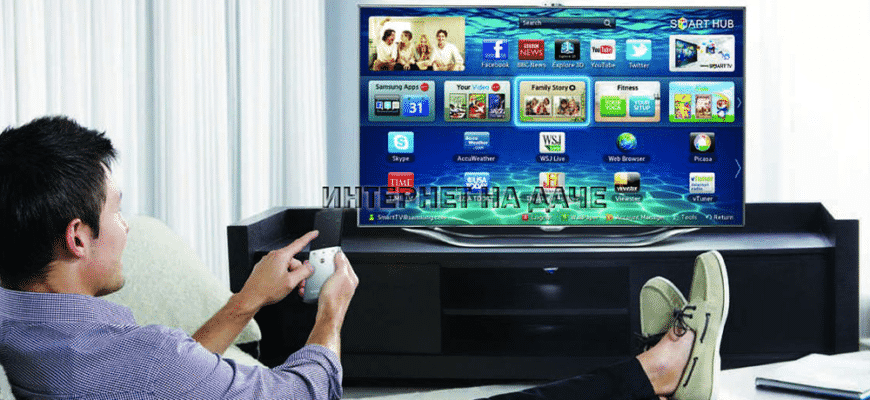 Как подключить телевизор Samsung к интернету фото