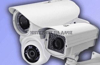 Виды камер видеонаблюдения: какие бывают типы фото