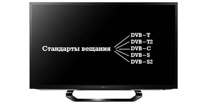 DVB-T и T2: что это такое в телевизоре, описание цифровых стандартов фото