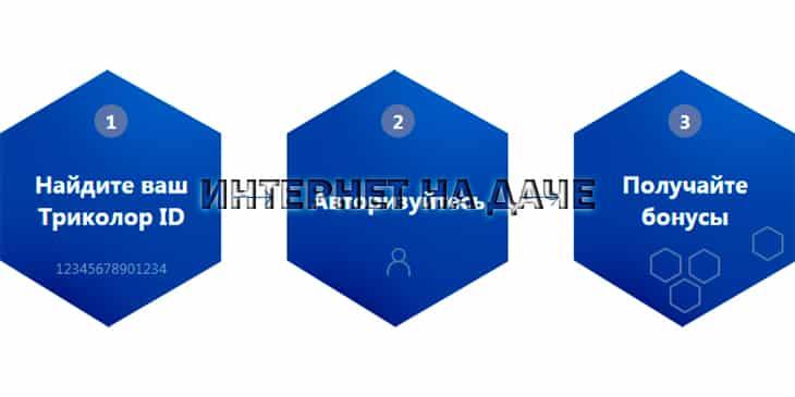 Бонус от Триколор ТВ: порядок регистрации абонента фото