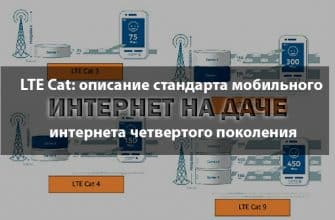 LTE Cat: описание стандарта мобильного интернета четвертого поколения фото