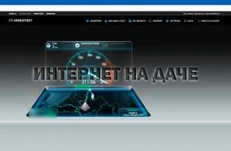Программа для контроля скорости интернета: виды фото